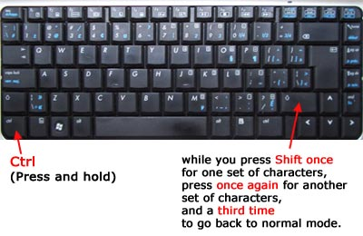 laptop keyboard types wrong characters