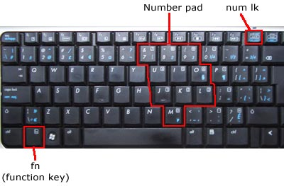 Laptop Keyboard Numpad Picture